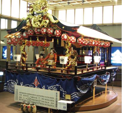 常設展示されている原寸大の大屋台
